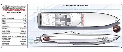 42 Warrior Spec Card Cover
